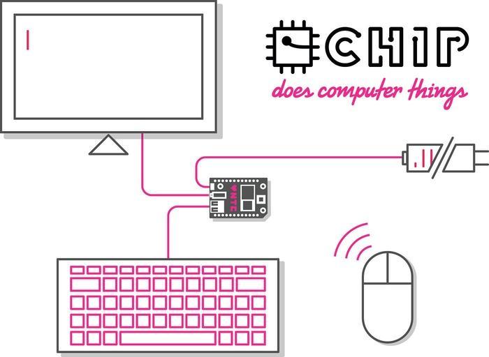CHIP first 9 dollar computer culturageek.com.ar