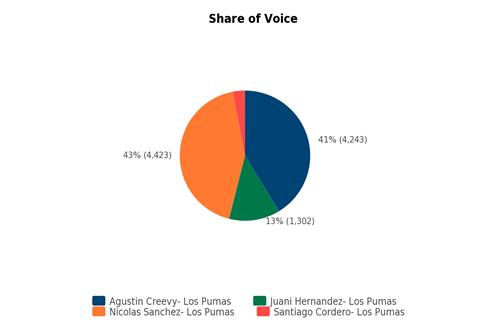 43% culturageek.com.ar