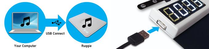 Ruggie música culturageek.com.ar