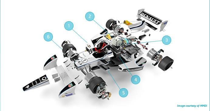 FormulaE-Car-Auto-culturageek.com.ar