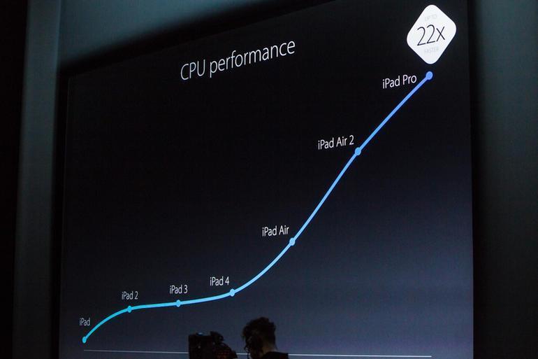 Cultura Geek iPad Pro 2