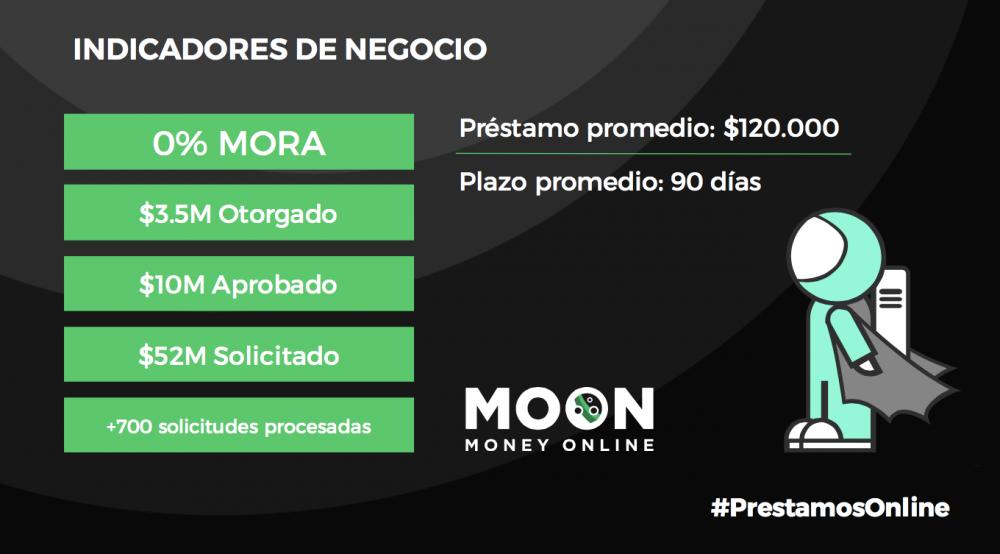 Cultura Geek MOON MoneyOnline 3