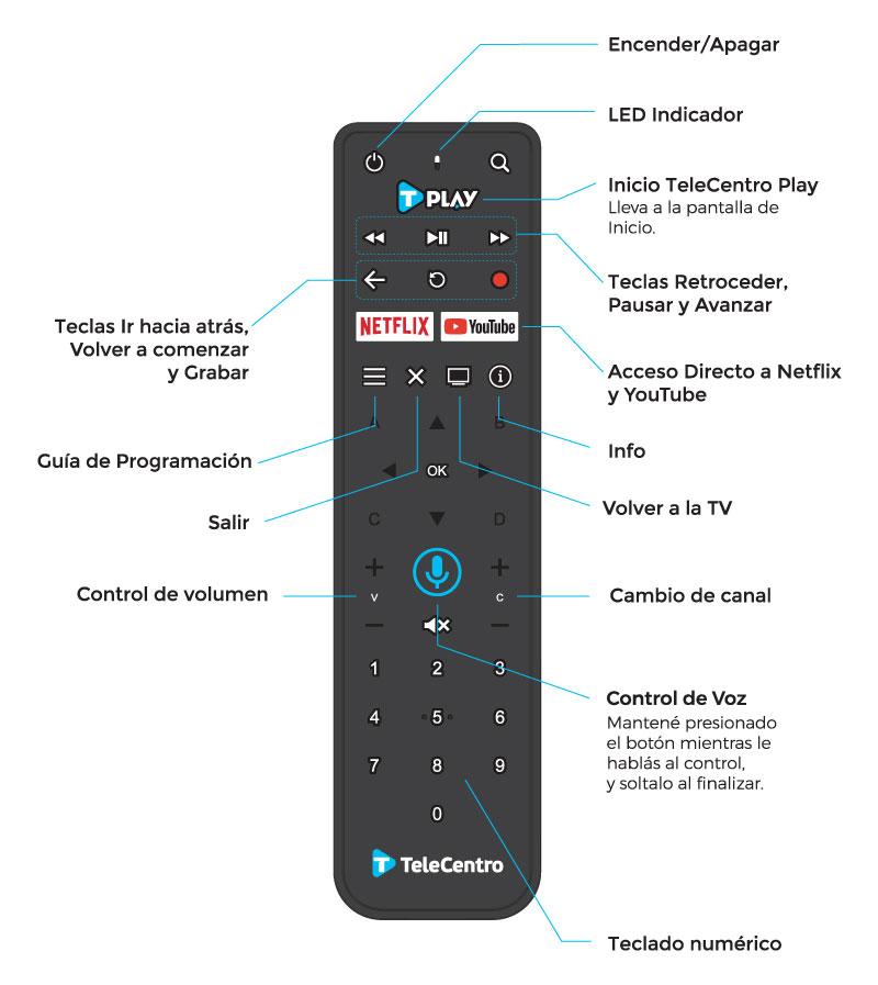 telecentro remoto por voz