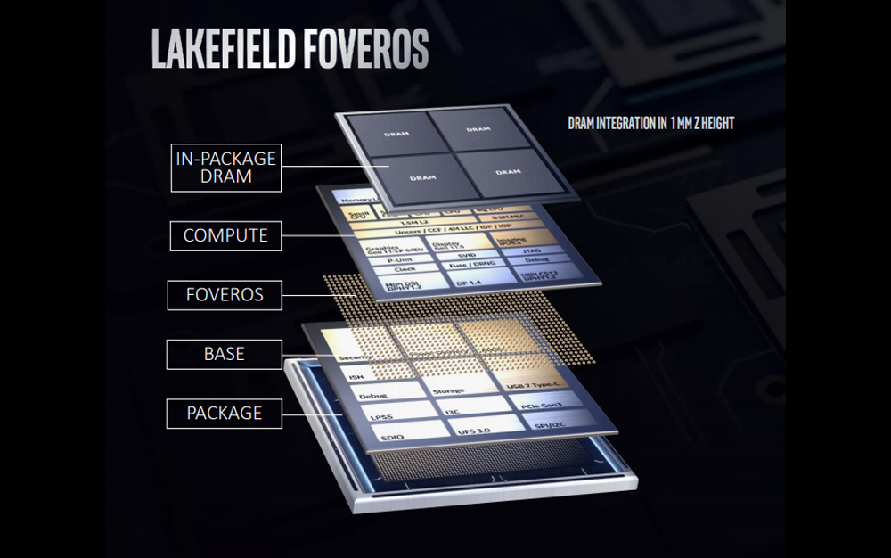 Intel Lakefield www.culturageek.com.ar