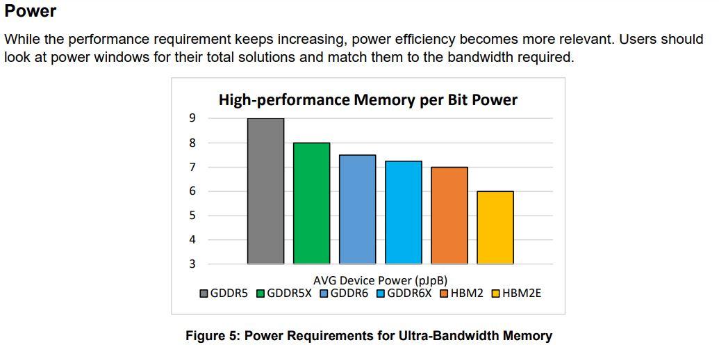 Micron-Nvidia-RTX-3090-filtracion-de-datos-CulturaGeek-1