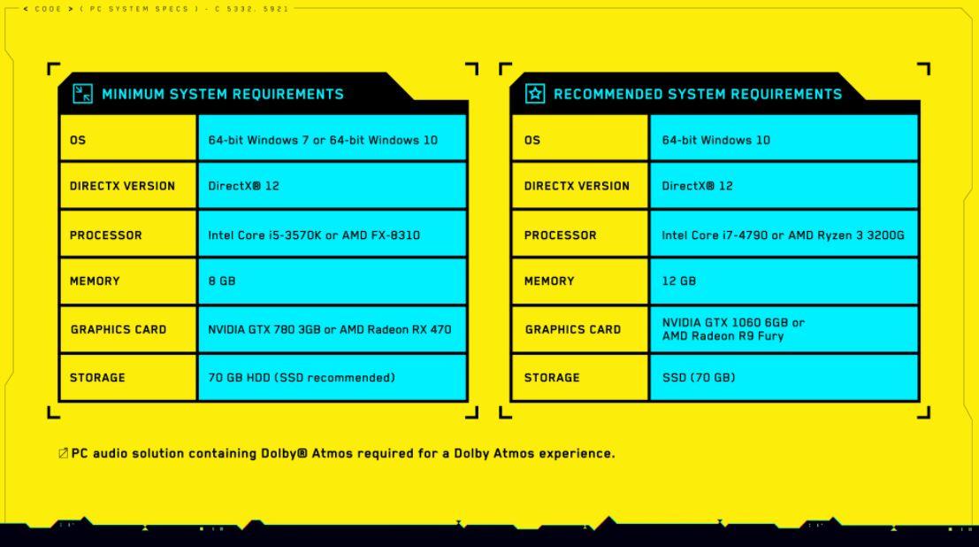 Requisitos-Cyberpunk-2077-CulturaGeek