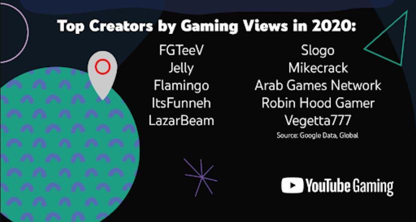 YouTube-Gaming-CulturaGeek-2