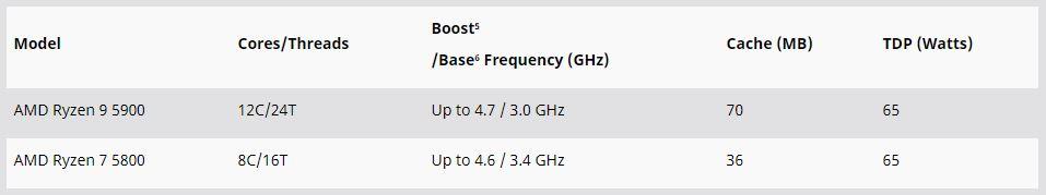 CES-2021-CPU-AMD-CulturaGeek-3