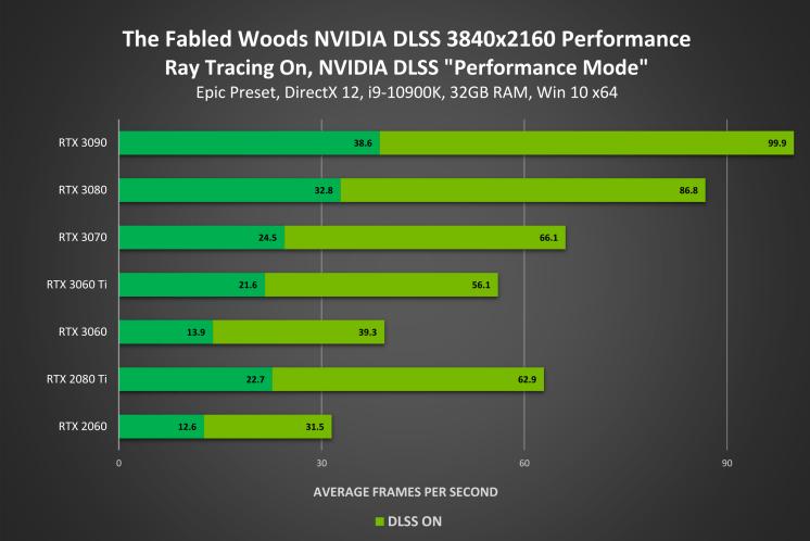 Nvidia-DLSS-CulturaGeek-1