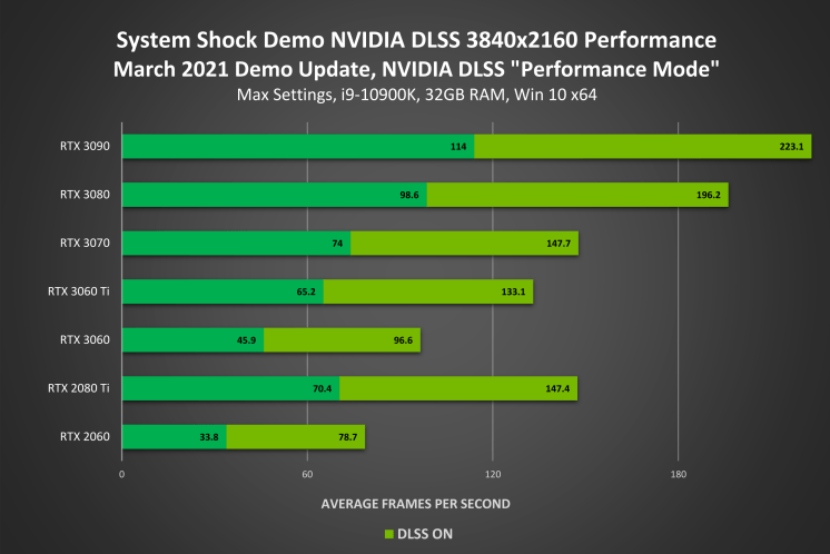 Nvidia-DLSS-CulturaGeek-2