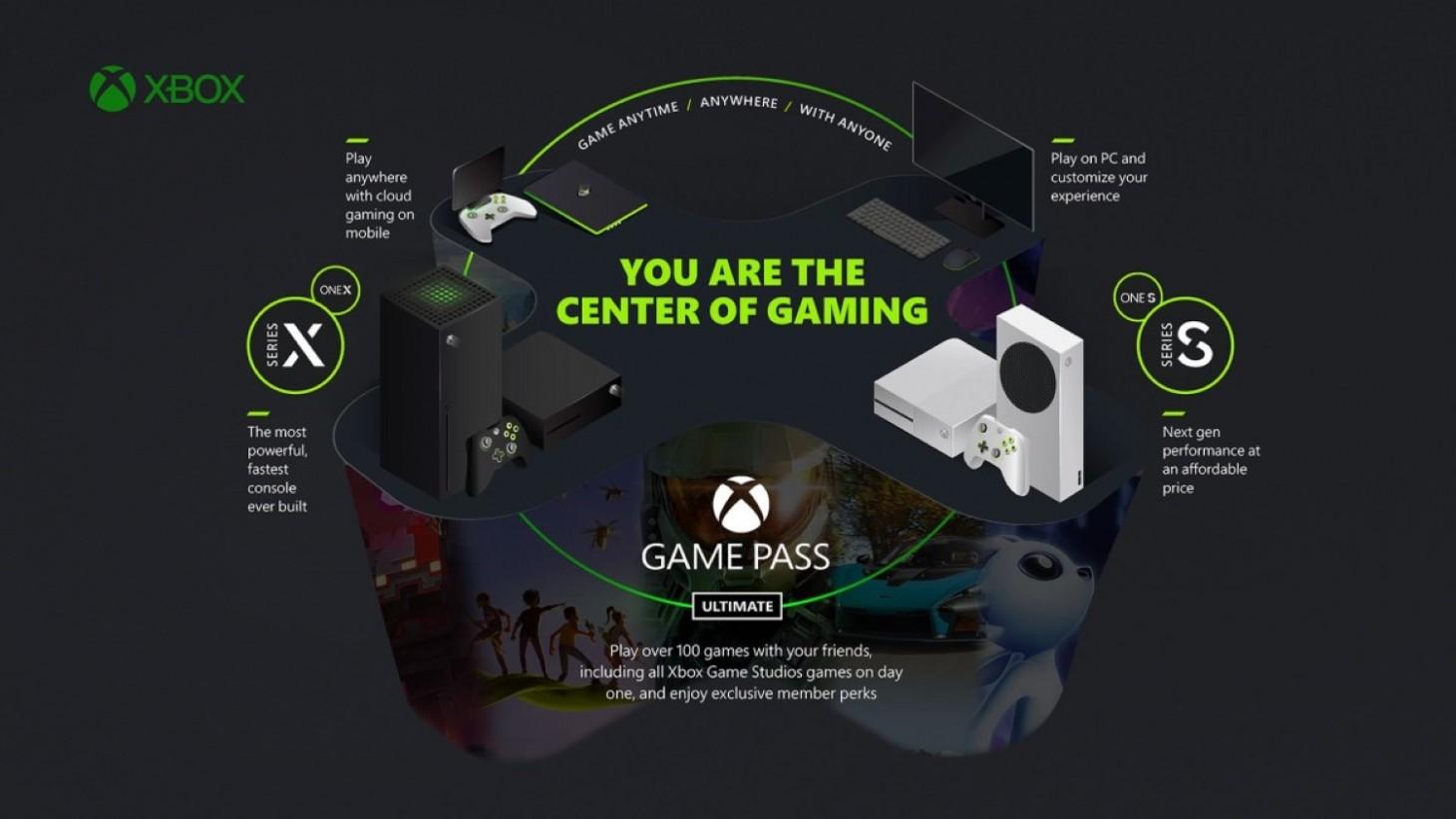 Xbox-CulturaGeek